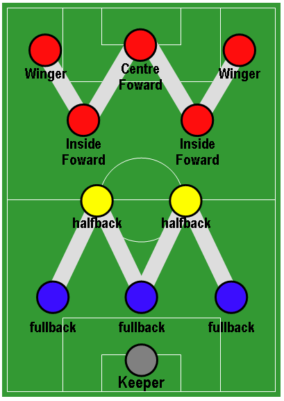 Football_Formation_-_WM.png